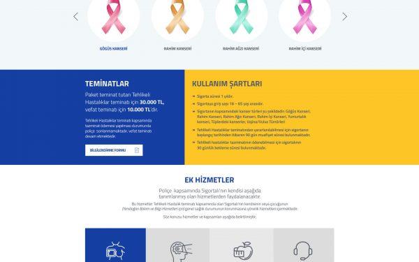 Financell – Yaşasın Kadınlar Web Sitesi